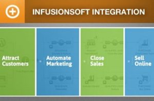 Event Espresso – Infusionsoft Integration